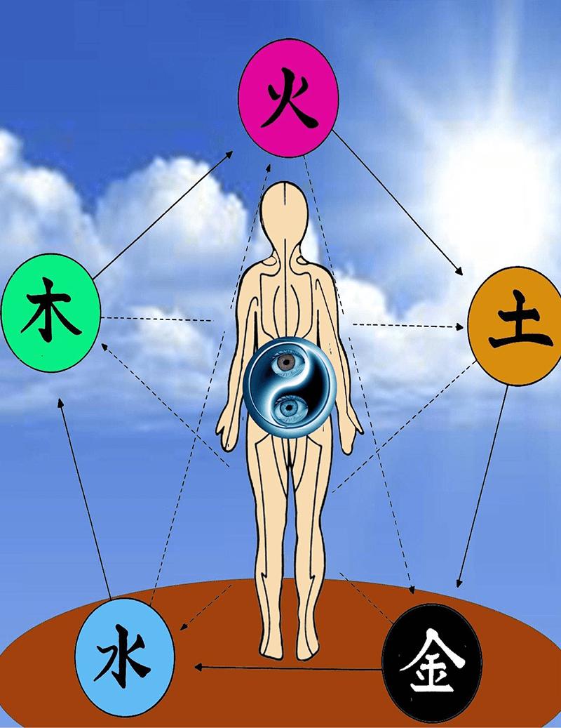 EYE EXERCISES VISION TRAINING
