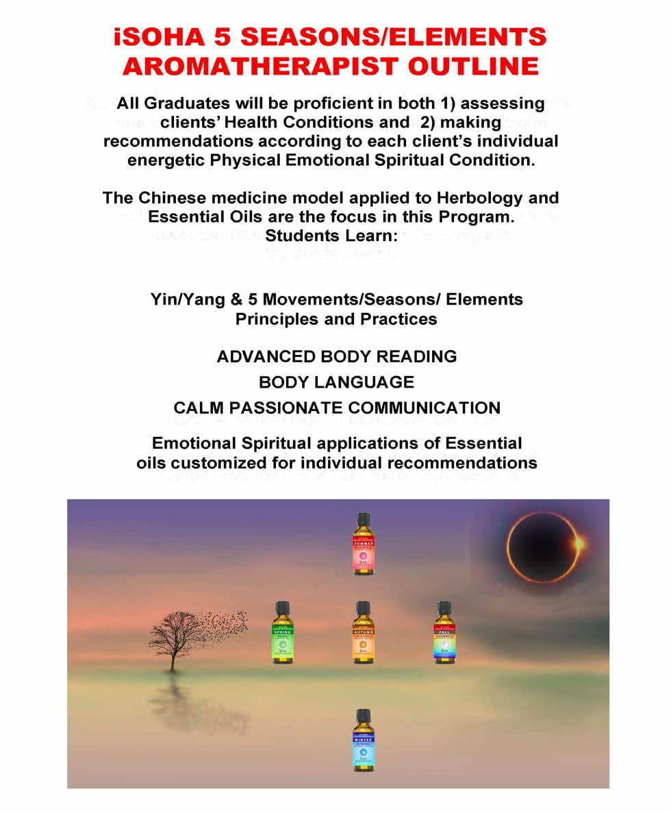 International School of Healing Arts 5 Seasons/Elements Aromatherapist Outline